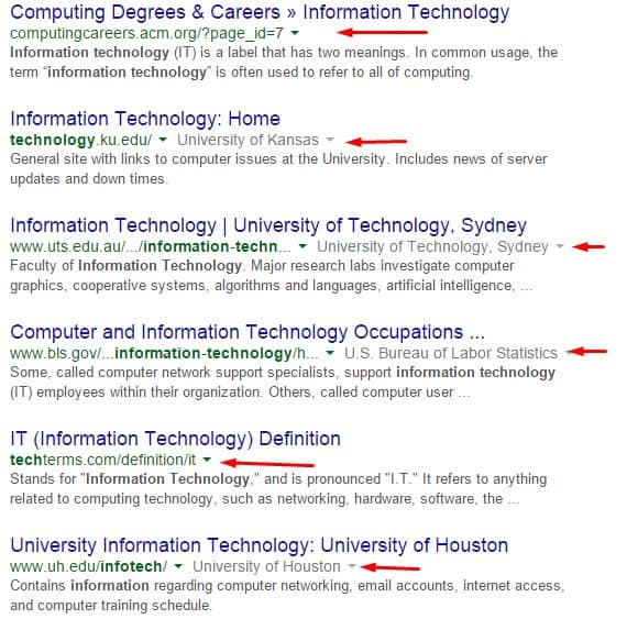 URL in Search Results