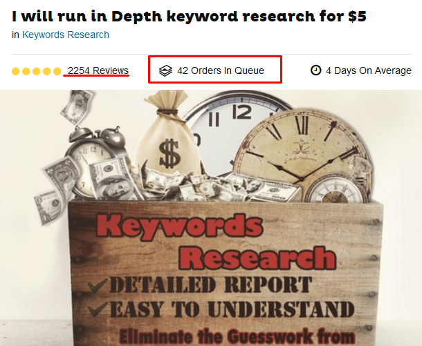keyword research gig idea