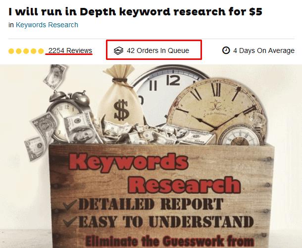 keyword research gig idea