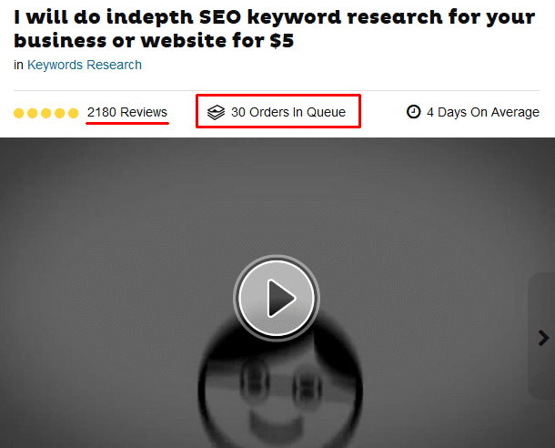 keyword research gig
