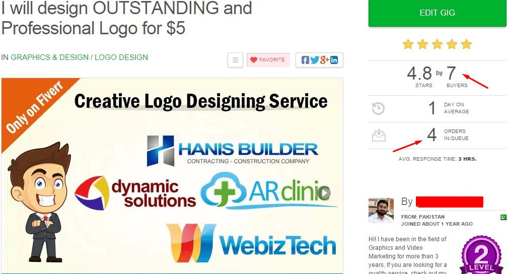 logo designing gig case study