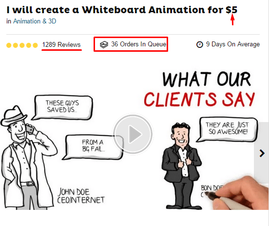 whiteboard animation idea