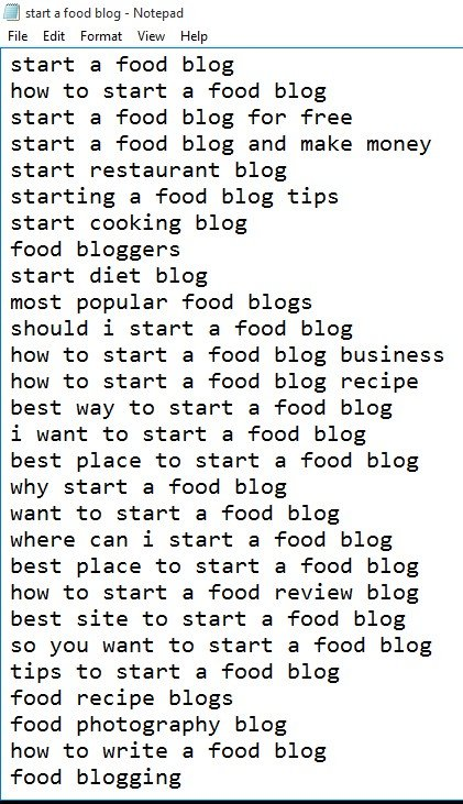 start a food blog all phrases gathering