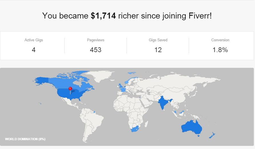 How I Made $1714 With This Easy Fiverr Gig