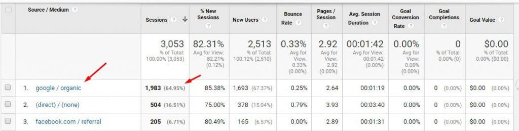 google-analytics-result-of-blogging-ceo