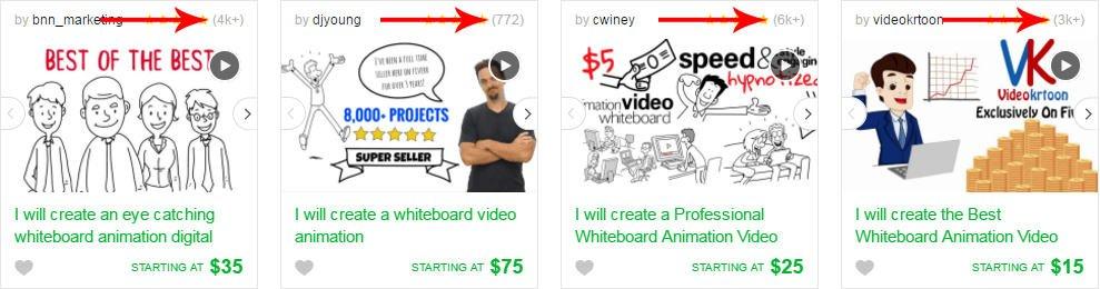 Whiteboard-Explainer-Videos-gigs