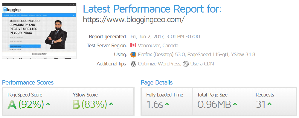 gtmetrix-result-for-blogging-ceo