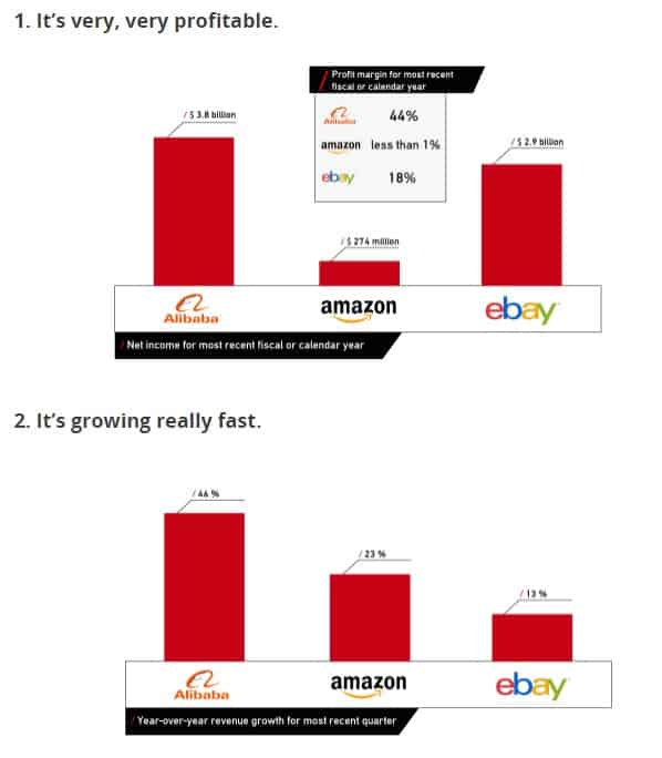 aliexpress affiliate marketing vs ebay and amazon